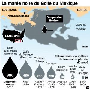 RTEmagicC_45674_maree-noire-infographie-ide_txdam36127_9dd4e4